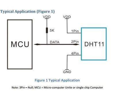 Czujnik DHT11 temperatury i wilgotności