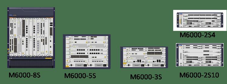 Routery ZTE ZXR M6000-S