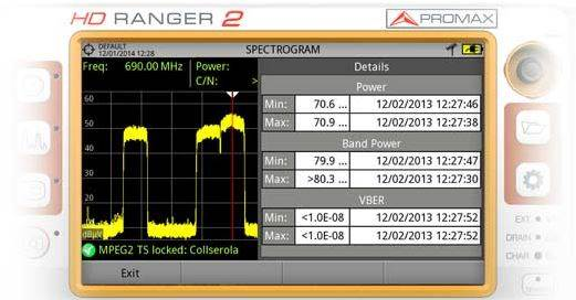 HD RANGER 2  TV & Satellite Analyse