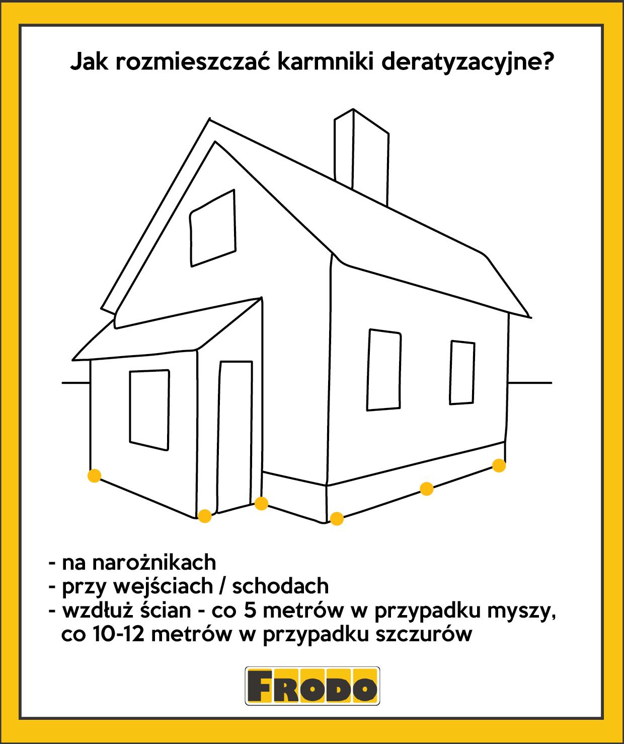 rozmieszczenie karmnikow-01.png