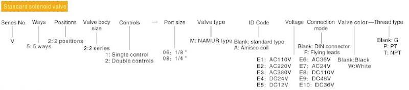 """EMC V5222-08A ELEKTROZAWÓR PIĘCIODROGOWY 5/2 1/4"""""""