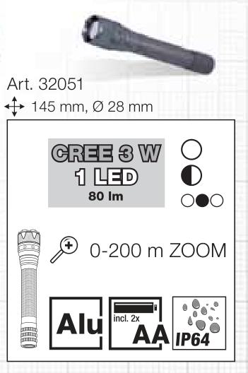 KW 32051 LATARKA KIESZONKOWA LED
