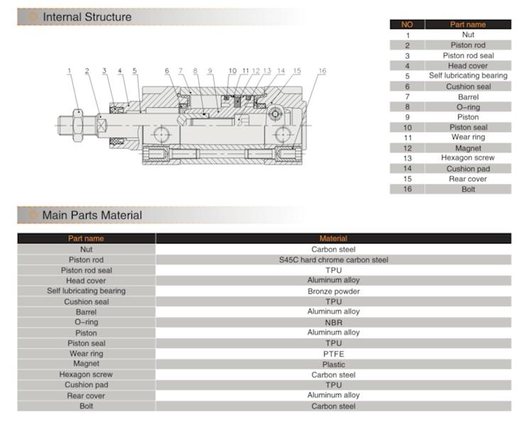 EMC FVBC-32X100-S SIŁOWNIK PROFILOWY ISO 6431